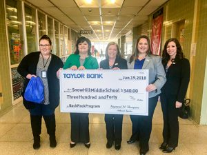 """Employees Of Taylor Bank Donate $340 To Snow Hill Middle School """"Power Pack"""" Program"""
