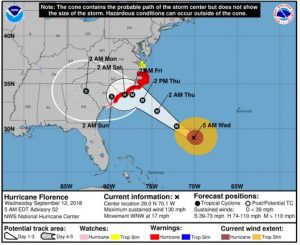 Despite Storm Track Changing, Local Officials Still Prepping For Florence's Impact