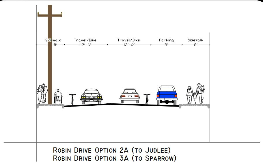Council Approves Robin Drive Street Plan After Contentious Debate