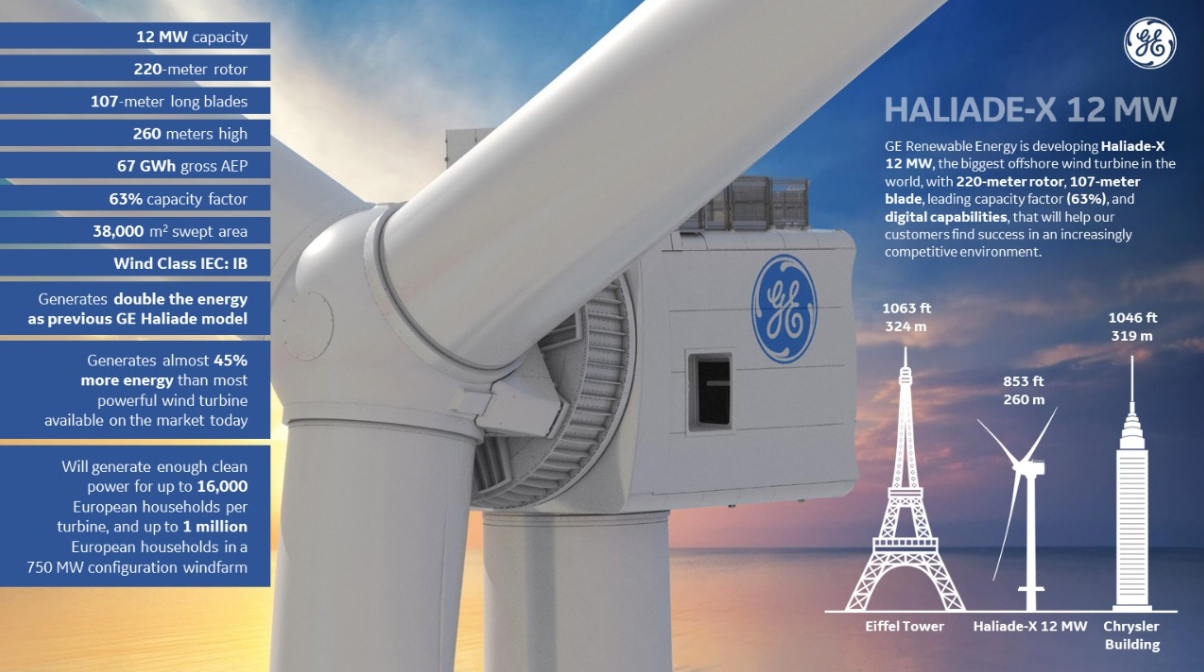 09 25 2019 World S Largest Offshore Wind Turbine Now Planned Off Ocean City News Ocean City Md