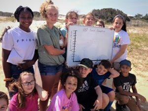 Berlin Intermediate Sixth Graders Visit Outdoor Classroom At Assateague