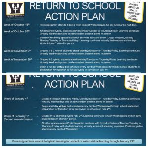Wicomico Outlines Return To School Schedule; All Students Expected Back In Hybrid Model Feb. 1