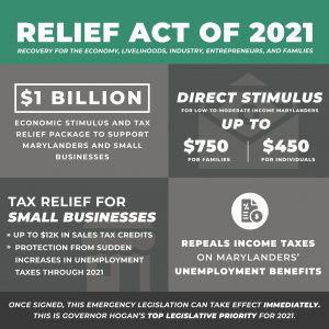 Hogan To Introduce Relief Package Legislation